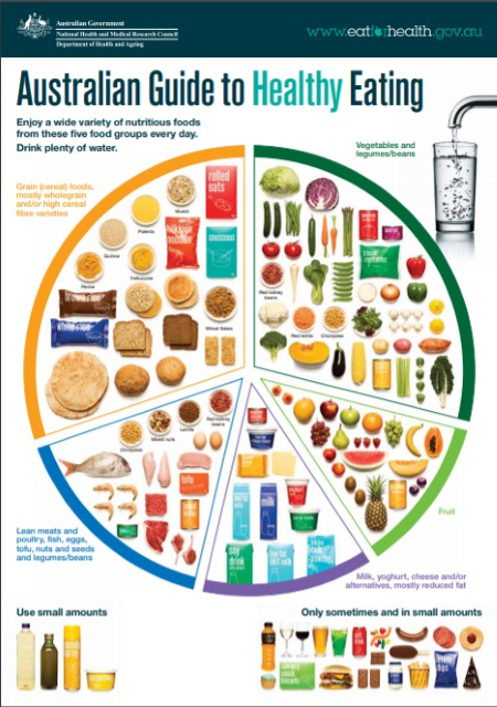 Eat for health factsheet